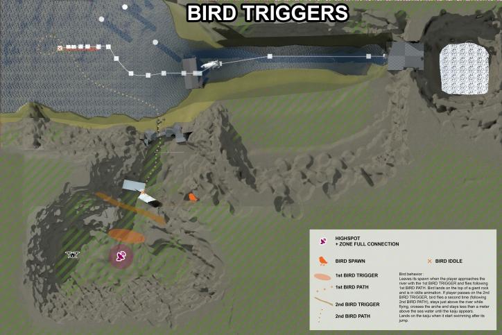 MapZone1BIRDTRIGGERS
