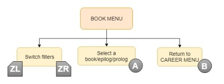 mapping_careermenu_bookmenu